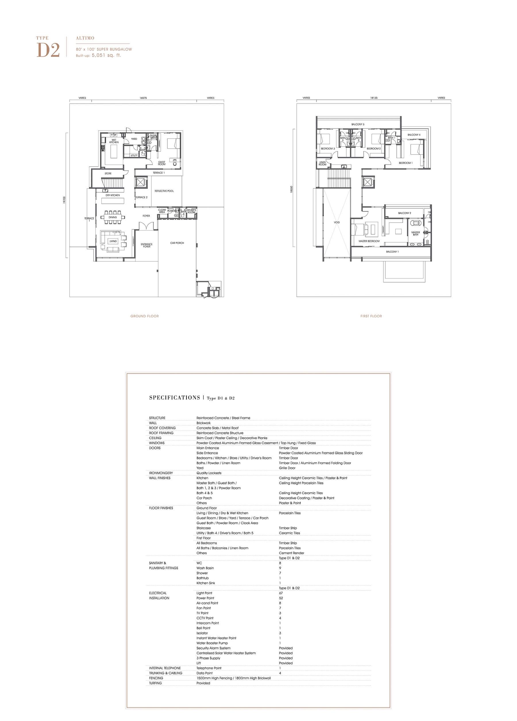 eco sanctuary grandezza the collections Diagram of Grey's Anatomy grandezza